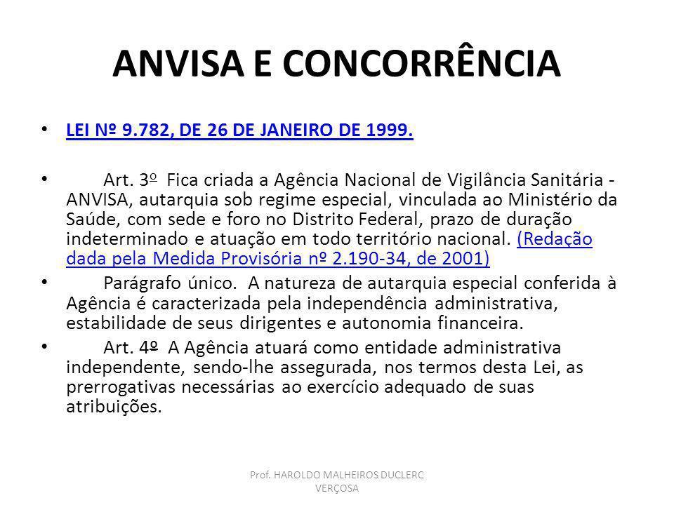 ANVISA E CONCORRÊNCIA LEI Nº 9.782, DE 26 DE JANEIRO DE 1999. Art. 3 o Fica criada a Agência Nacional de Vigilância Sanitária - ANVISA, autarquia sob