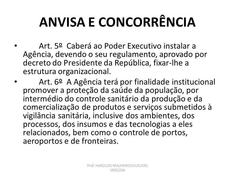 ANVISA E CONCORRÊNCIA Art. 5º Caberá ao Poder Executivo instalar a Agência, devendo o seu regulamento, aprovado por decreto do Presidente da República