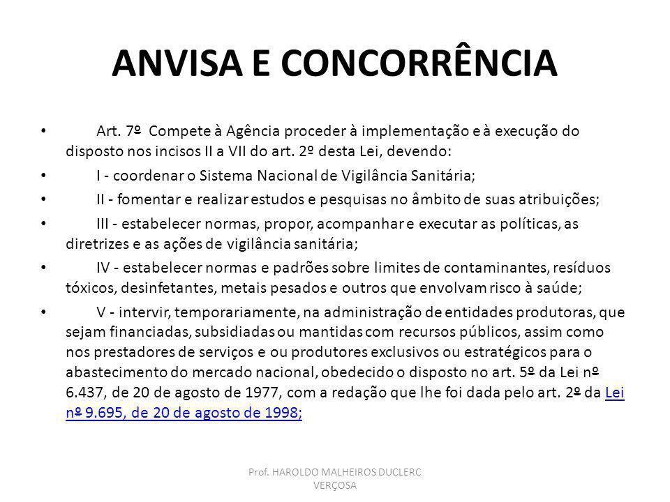 ANVISA E CONCORRÊNCIA Art. 7º Compete à Agência proceder à implementação e à execução do disposto nos incisos II a VII do art. 2º desta Lei, devendo: