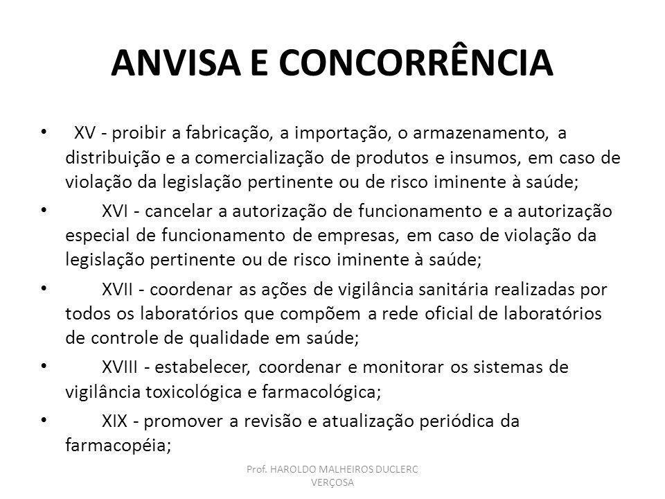 ANVISA E CONCORRÊNCIA XV - proibir a fabricação, a importação, o armazenamento, a distribuição e a comercialização de produtos e insumos, em caso de v
