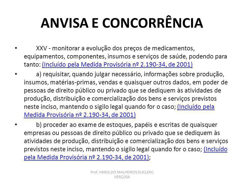 ANVISA E CONCORRÊNCIA XXV - monitorar a evolução dos preços de medicamentos, equipamentos, componentes, insumos e serviços de saúde, podendo para tant