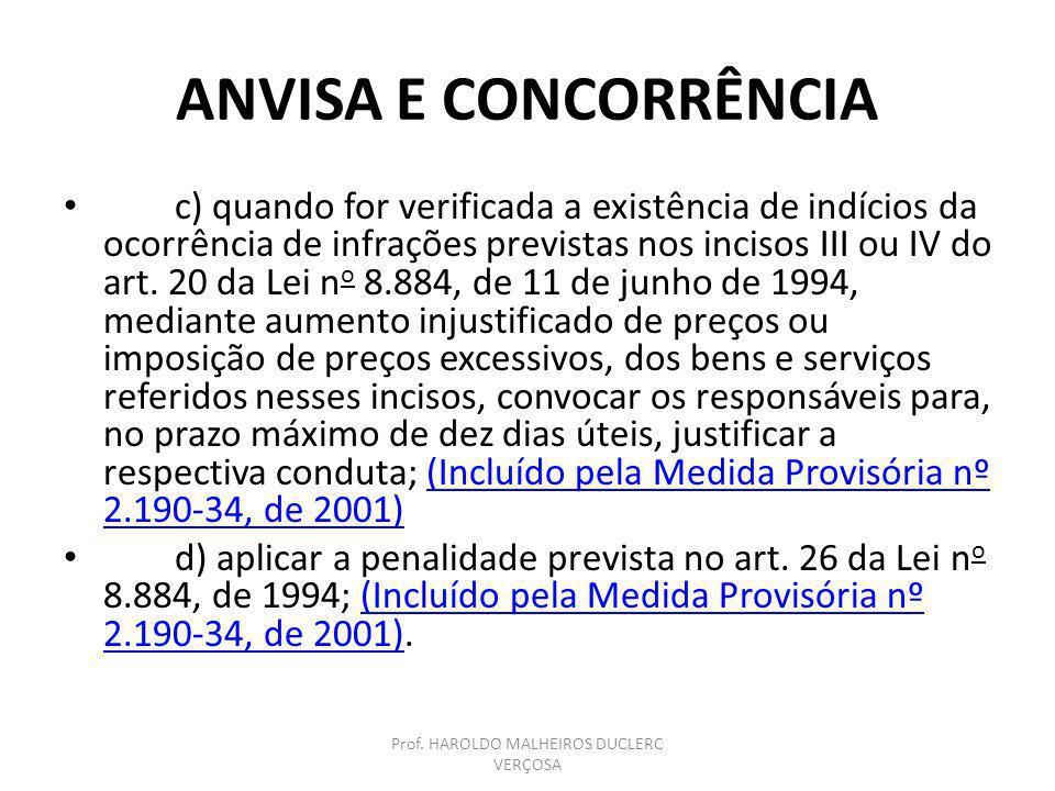 ANVISA E CONCORRÊNCIA c) quando for verificada a existência de indícios da ocorrência de infrações previstas nos incisos III ou IV do art. 20 da Lei n