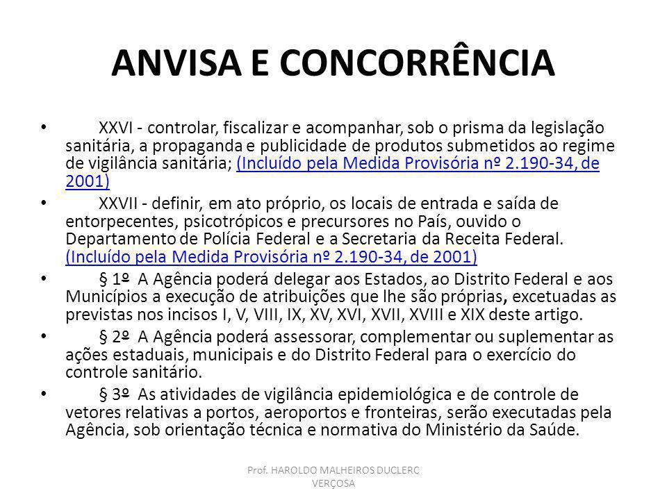 ANVISA E CONCORRÊNCIA XXVI - controlar, fiscalizar e acompanhar, sob o prisma da legislação sanitária, a propaganda e publicidade de produtos submetid