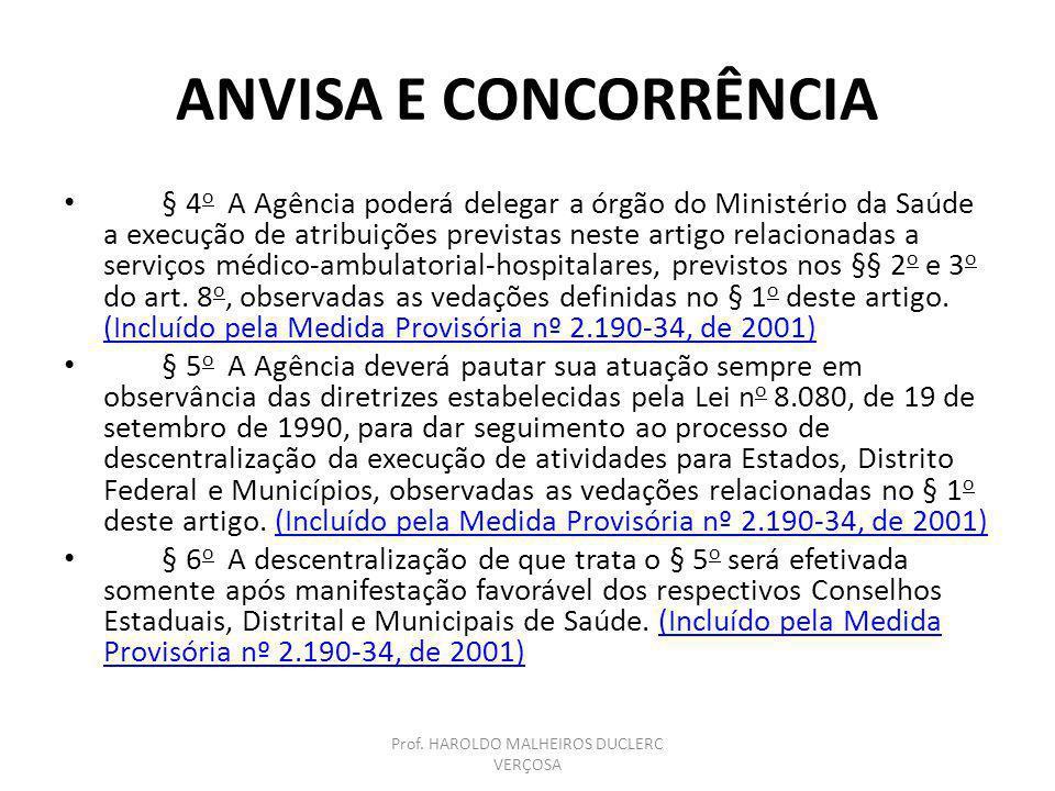 ANVISA E CONCORRÊNCIA § 4 o A Agência poderá delegar a órgão do Ministério da Saúde a execução de atribuições previstas neste artigo relacionadas a se