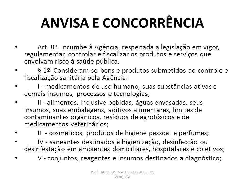 ANVISA E CONCORRÊNCIA Art. 8º Incumbe à Agência, respeitada a legislação em vigor, regulamentar, controlar e fiscalizar os produtos e serviços que env