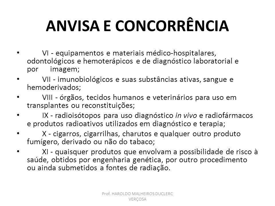 ANVISA E CONCORRÊNCIA VI - equipamentos e materiais médico-hospitalares, odontológicos e hemoterápicos e de diagnóstico laboratorial e por imagem; VII