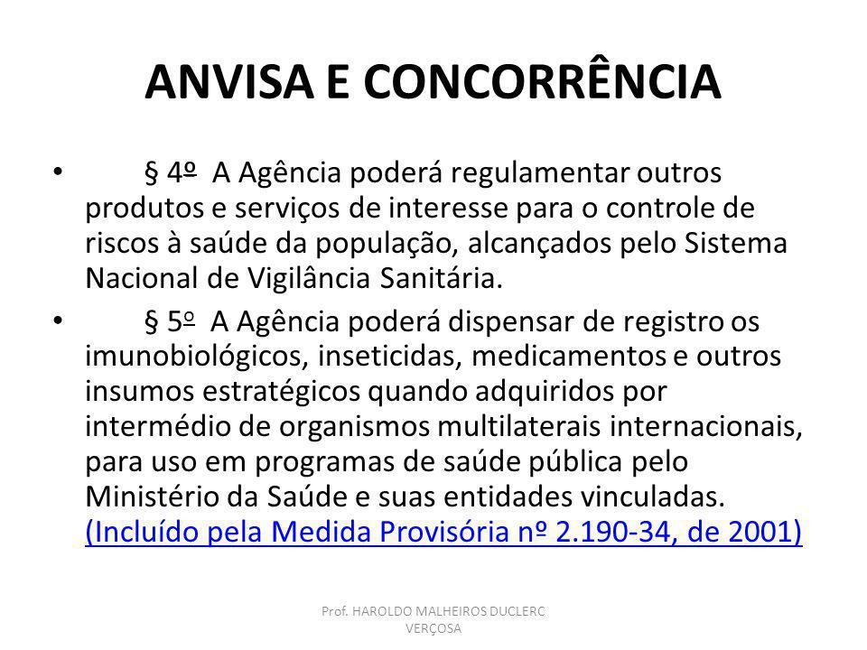 ANVISA E CONCORRÊNCIA § 4º A Agência poderá regulamentar outros produtos e serviços de interesse para o controle de riscos à saúde da população, alcan