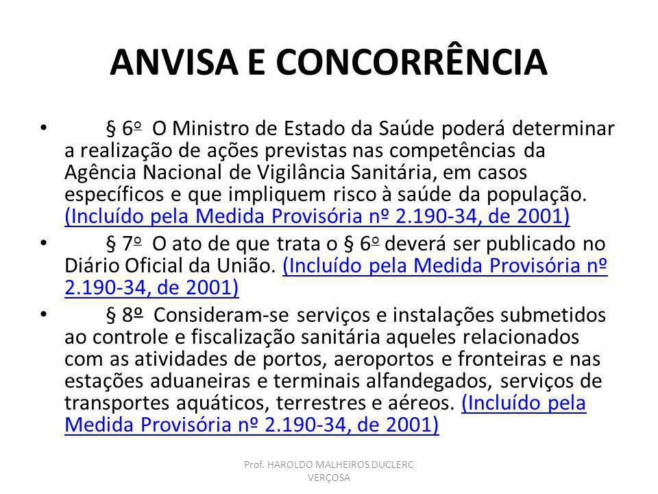 ANVISA E CONCORRÊNCIA § 6 o O Ministro de Estado da Saúde poderá determinar a realização de ações previstas nas competências da Agência Nacional de Vi