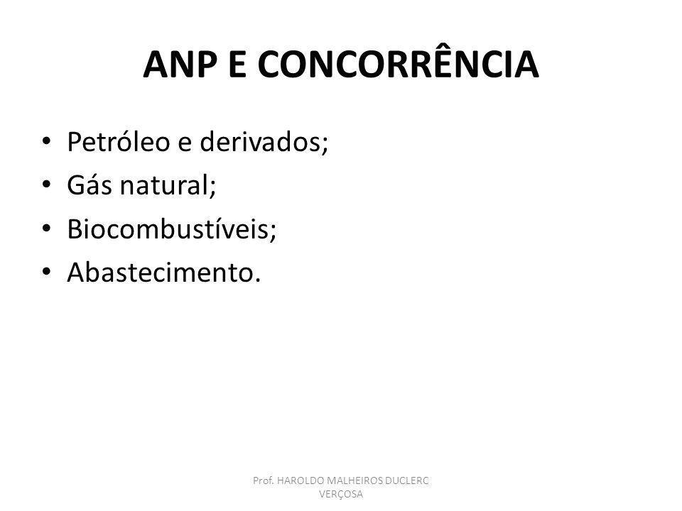 ANP E CONCORRÊNCIA Petróleo e derivados; Gás natural; Biocombustíveis; Abastecimento. Prof. HAROLDO MALHEIROS DUCLERC VERÇOSA