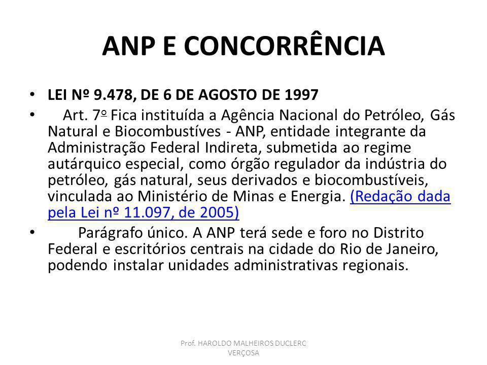 ANP E CONCORRÊNCIA LEI Nº 9.478, DE 6 DE AGOSTO DE 1997 Art. 7 o Fica instituída a Agência Nacional do Petróleo, Gás Natural e Biocombustíves - ANP, e