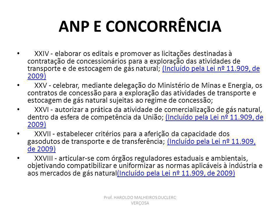 ANP E CONCORRÊNCIA XXIV - elaborar os editais e promover as licitações destinadas à contratação de concessionários para a exploração das atividades de