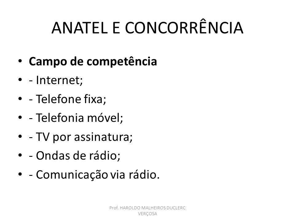 ANATEL E CONCORRÊNCIA Campo de competência - Internet; - Telefone fixa; - Telefonia móvel; - TV por assinatura; - Ondas de rádio; - Comunicação via rá