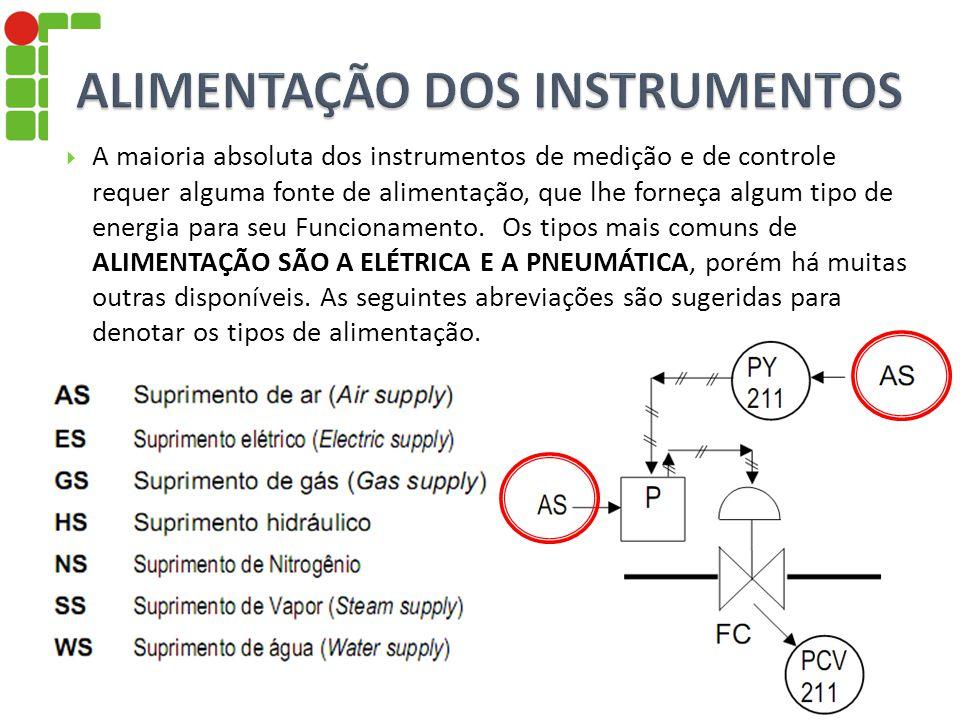 A maioria absoluta dos instrumentos de medição e de controle requer alguma fonte de alimentação, que lhe forneça algum tipo de energia para seu Funcio