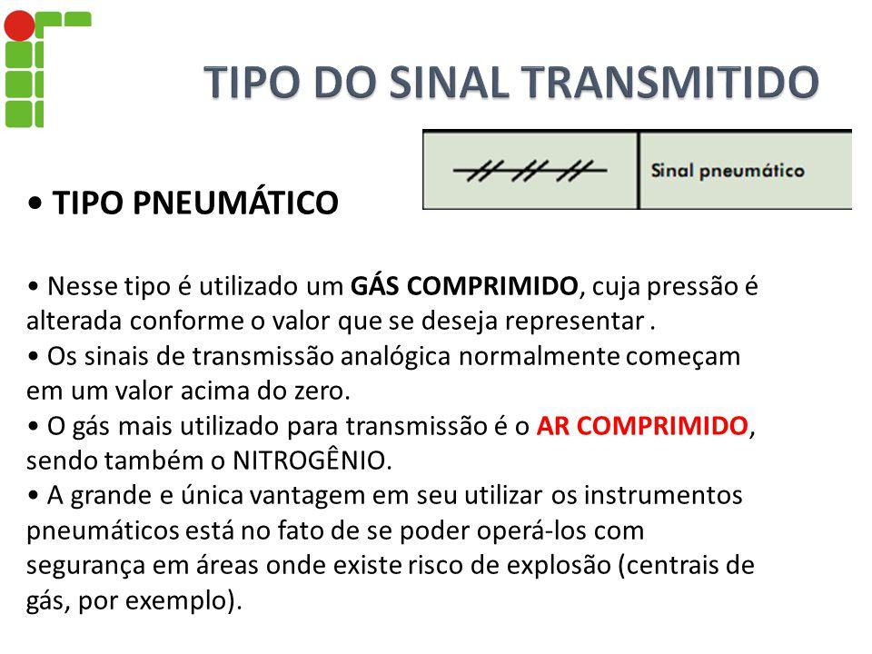 TIPO PNEUMÁTICO Nesse tipo é utilizado um GÁS COMPRIMIDO, cuja pressão é alterada conforme o valor que se deseja representar. Os sinais de transmissão