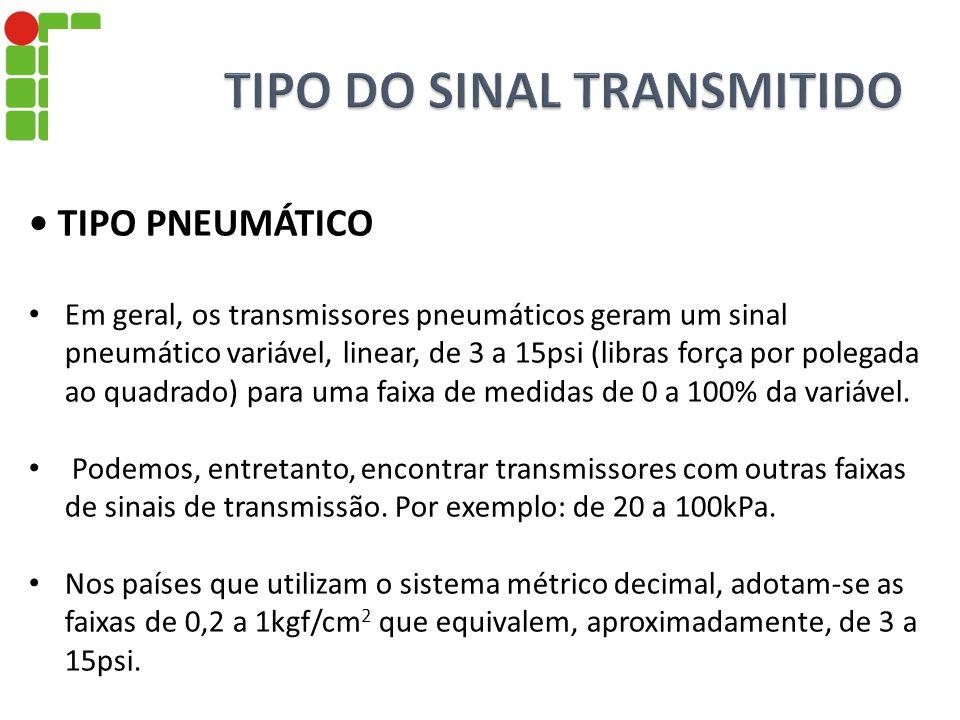 DESVANTAGENS DO SINAL PNEUMÁTICO Necessita de tubulação de ar comprimido (ou outro gás) para seu suprimento e funcionamento.