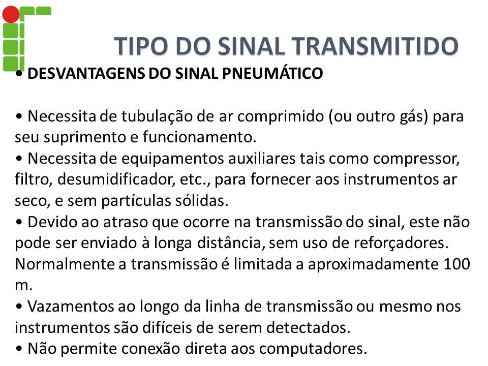 DESVANTAGENS DO SINAL PNEUMÁTICO Necessita de tubulação de ar comprimido (ou outro gás) para seu suprimento e funcionamento. Necessita de equipamentos