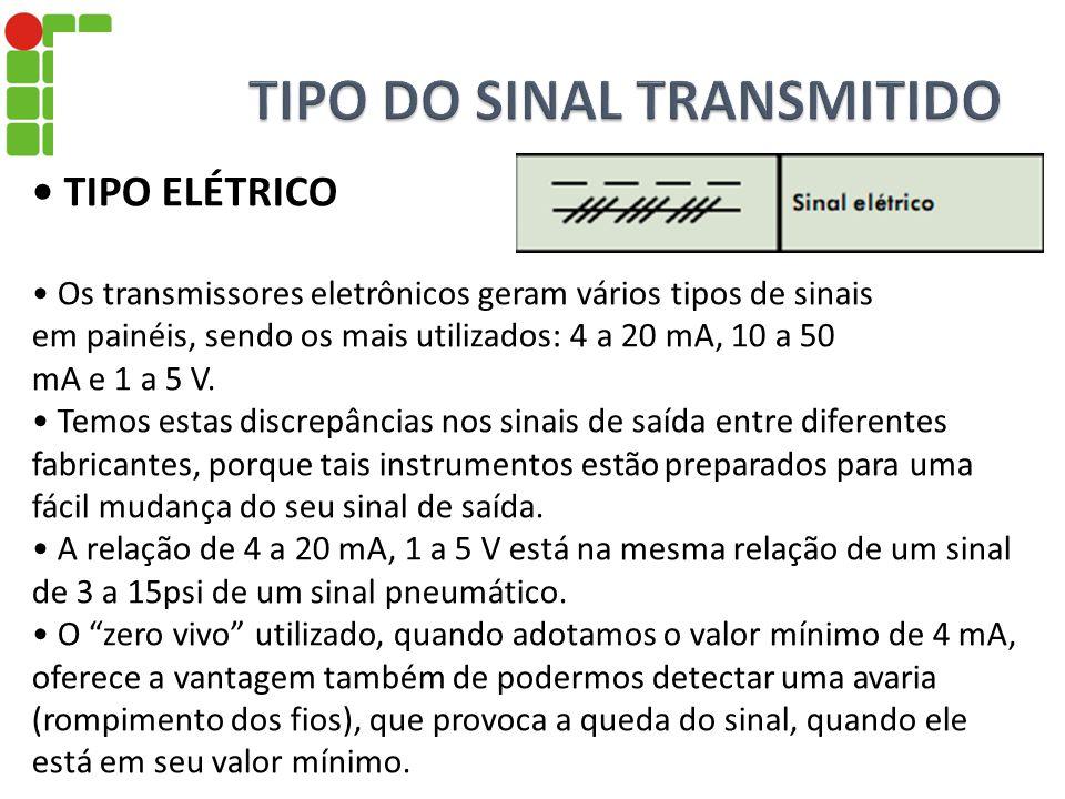TIPO ELÉTRICO Os transmissores eletrônicos geram vários tipos de sinais em painéis, sendo os mais utilizados: 4 a 20 mA, 10 a 50 mA e 1 a 5 V. Temos e