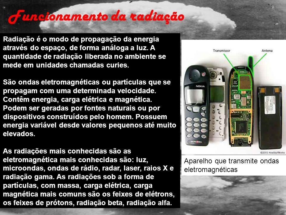 Radiação é o modo de propagação da energia através do espaço, de forma análoga a luz. A quantidade de radiação liberada no ambiente se mede em unidade