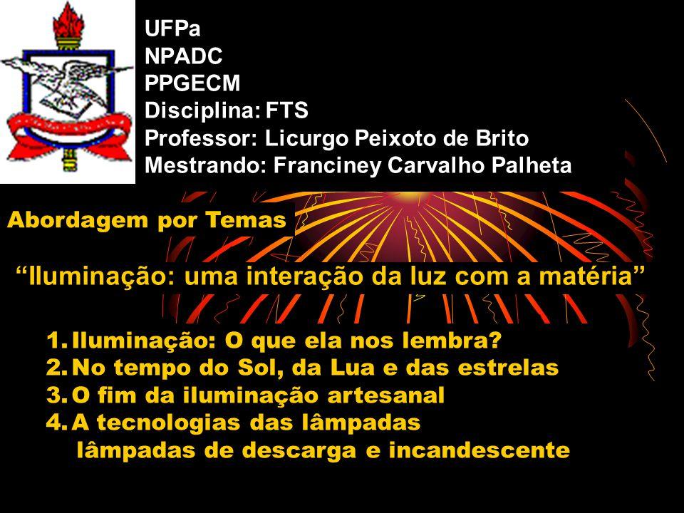 Iluminação: uma interação da luz com a matéria UFPa NPADC PPGECM Disciplina: FTS Professor: Licurgo Peixoto de Brito Mestrando: Franciney Carvalho Palheta 1.Iluminação: O que ela nos lembra.