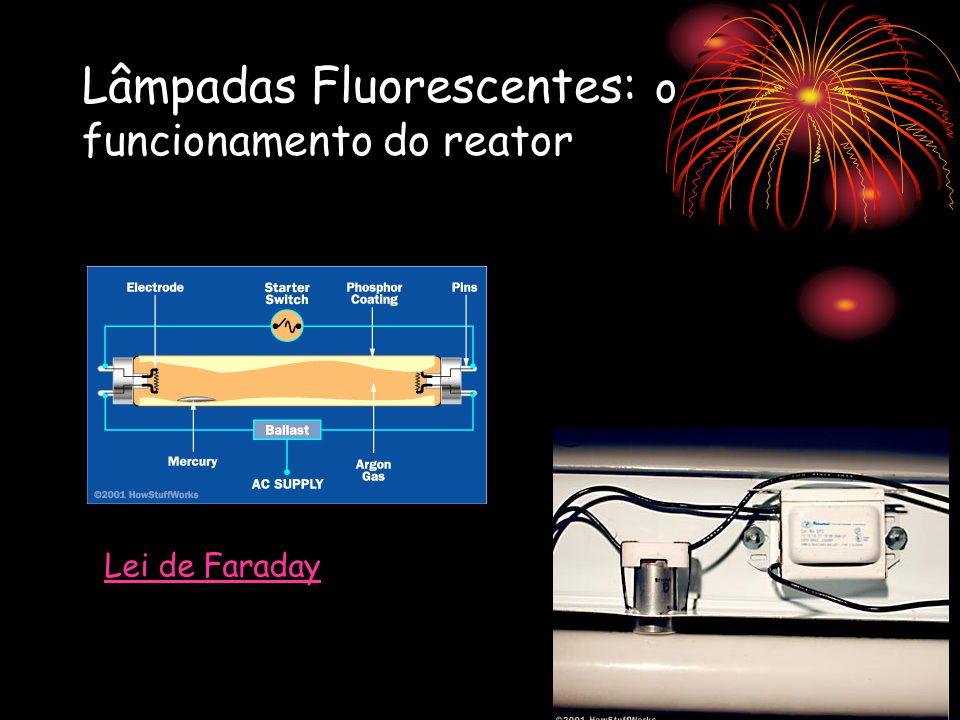 Lâmpadas Fluorescentes: o funcionamento do starter Física Arco voltaico Dilatação térmica Par bimetálico Capacitor