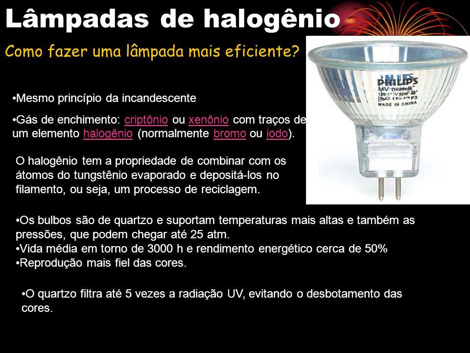 Outros tipos de Lâmpadas Luz negra Luz neon Lâmpadas de halogênio