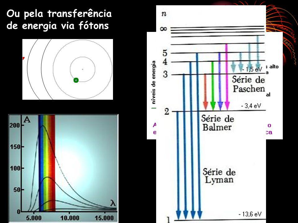 Física, Tecnologia e Sociedade Os Profetas