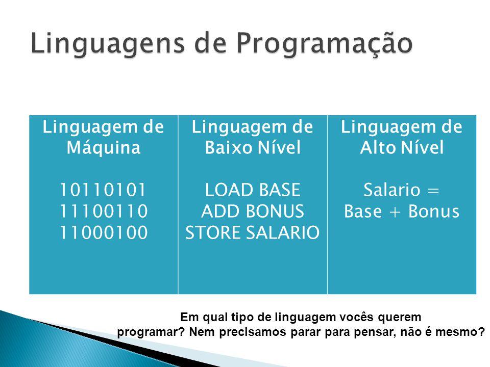 Linguagem de Máquina 10110101 11100110 11000100 Linguagem de Baixo Nível LOAD BASE ADD BONUS STORE SALARIO Linguagem de Alto Nível Salario = Base + Bo