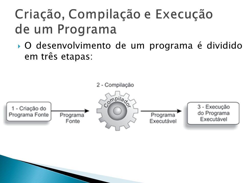 O desenvolvimento de um programa é dividido em três etapas:
