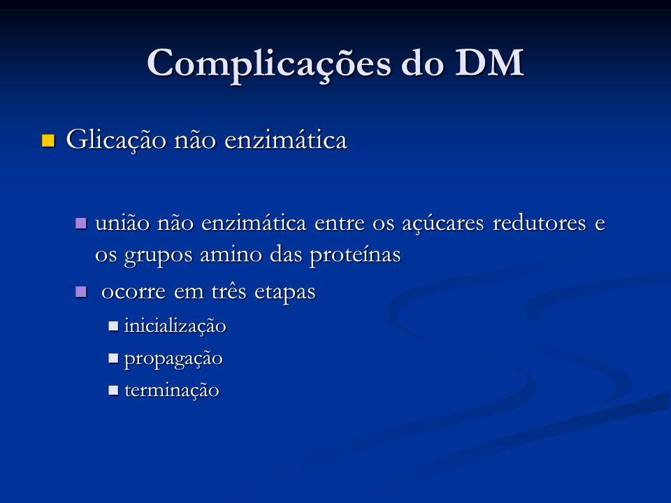 Complicações do DM Glicação não enzimática Glicação não enzimática união não enzimática entre os açúcares redutores e os grupos amino das proteínas un