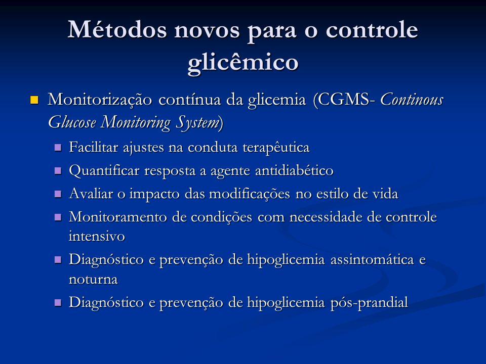 Métodos novos para o controle glicêmico Monitorização contínua da glicemia (CGMS- Continous Glucose Monitoring System) Monitorização contínua da glice
