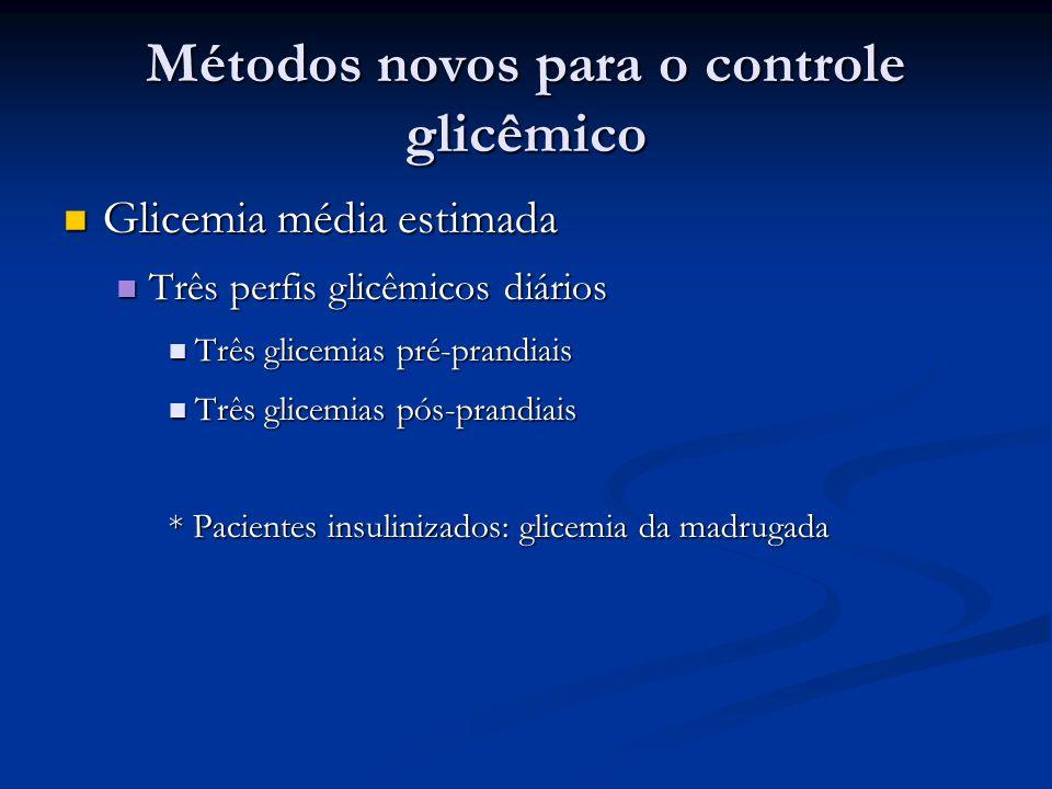 Métodos novos para o controle glicêmico Glicemia média estimada Glicemia média estimada Três perfis glicêmicos diários Três perfis glicêmicos diários