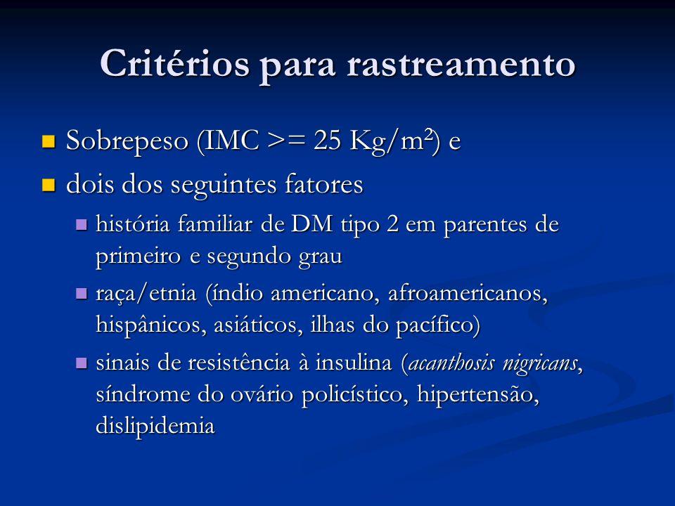 Critérios para rastreamento Sobrepeso (IMC >= 25 Kg/m 2 ) e Sobrepeso (IMC >= 25 Kg/m 2 ) e dois dos seguintes fatores dois dos seguintes fatores hist