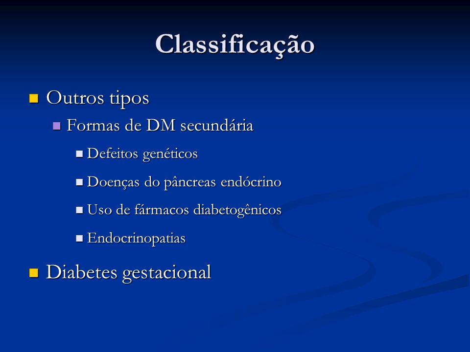 Classificação Outros tipos Outros tipos Formas de DM secundária Formas de DM secundária Defeitos genéticos Defeitos genéticos Doenças do pâncreas endó