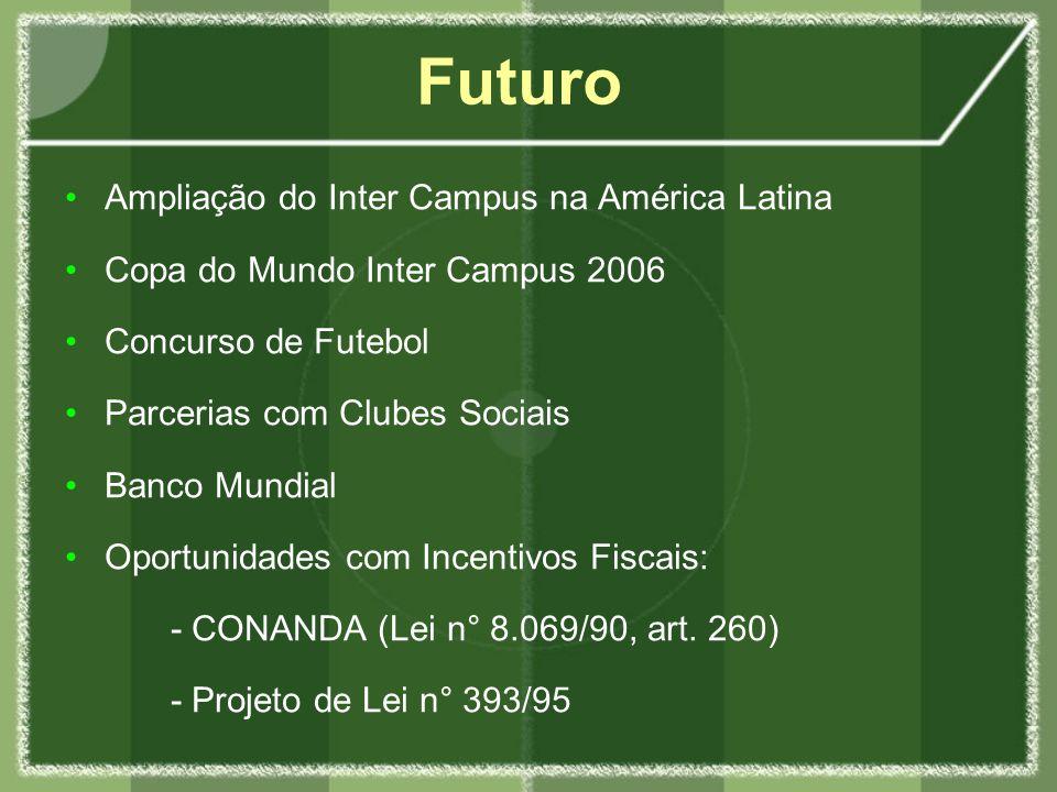 Ampliação do Inter Campus na América Latina Copa do Mundo Inter Campus 2006 Concurso de Futebol Parcerias com Clubes Sociais Banco Mundial Oportunidades com Incentivos Fiscais: - CONANDA (Lei n° 8.069/90, art.
