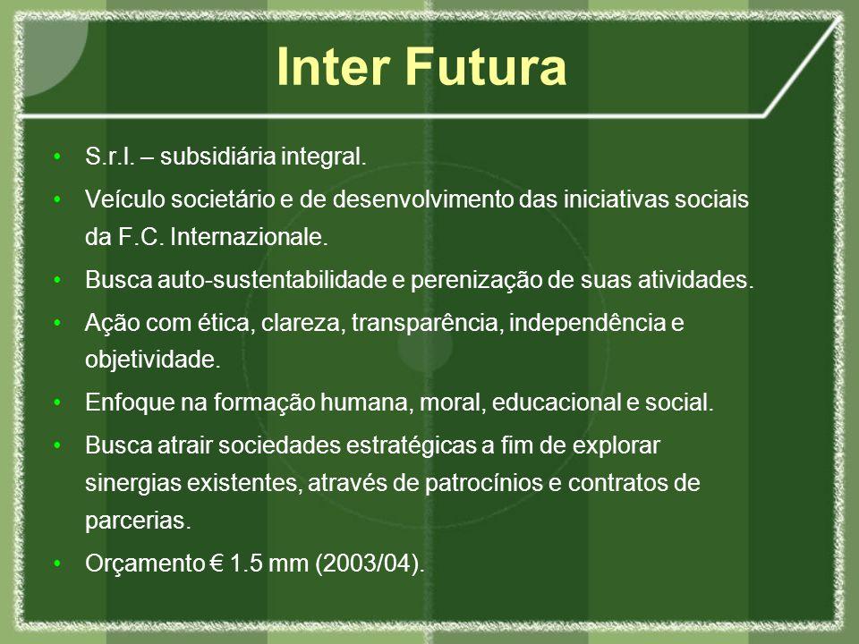 S.r.l.– subsidiária integral.