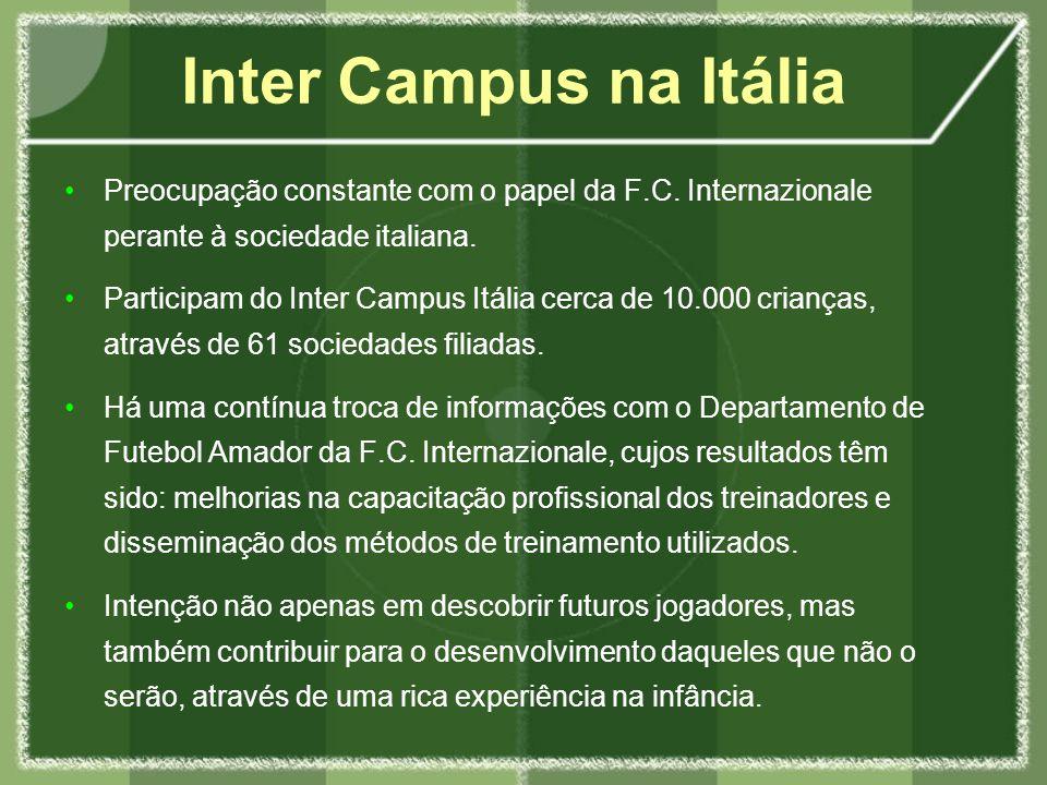 Fora da Itália, a Inter Futura realiza o Inter Campus em 15 outros países, através de 21 sociedades afiliadas, que reúnem cerca de 20.000 crianças.