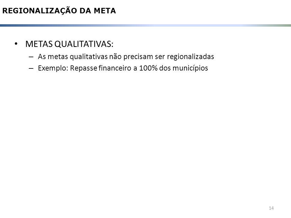 14 REGIONALIZAÇÃO DA META METAS QUALITATIVAS: – As metas qualitativas não precisam ser regionalizadas – Exemplo: Repasse financeiro a 100% dos municípios