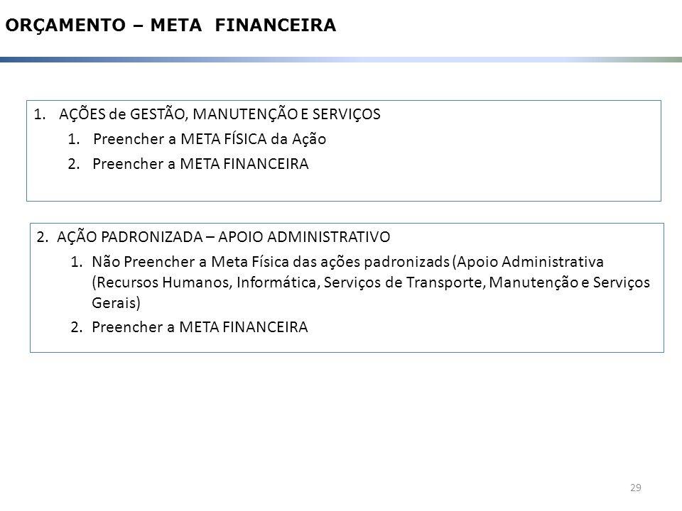 29 ORÇAMENTO – META FINANCEIRA 2.