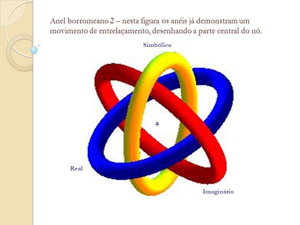 Anel borromeano 2 – nesta figura os anéis já demonstram um movimento de entrelaçamento, desenhando a parte central do nó. a Imaginário Simbólico Real