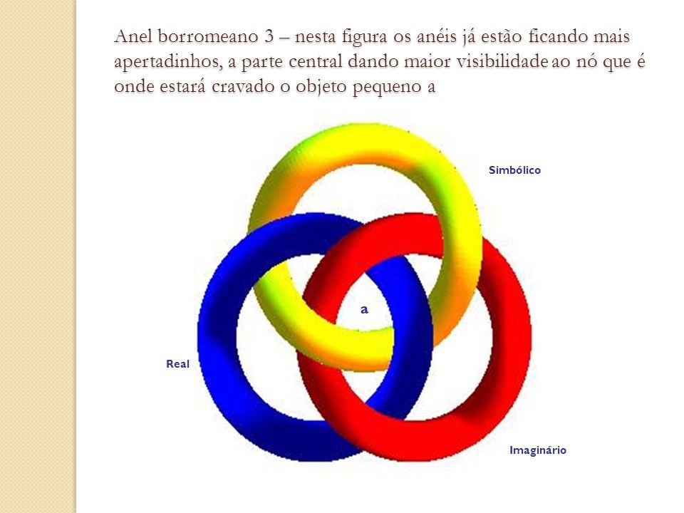 Simbólico Imaginário a Anel borromeano 3 – nesta figura os anéis já estão ficando mais apertadinhos, a parte central dando maior visibilidade ao nó que é onde estará cravado o objeto pequeno a