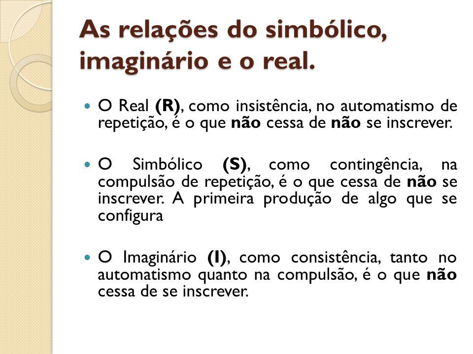 As relações do simbólico, imaginário e o real. O Real (R), como insistência, no automatismo de repetição, é o que não cessa de não se inscrever. O Sim