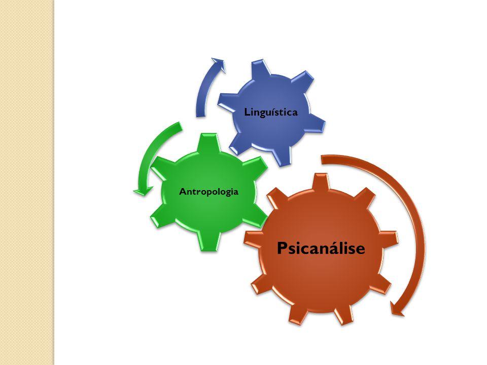 Lugar e função do analista no tratamento analítico Considerar os conceitos fundamentais da metapsicologia freudiana.