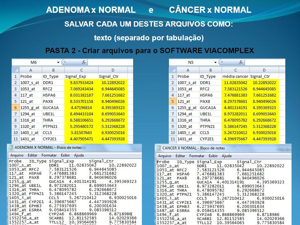 ADENOMA x NORMAL e CÂNCER x NORMAL SALVAR CADA UM DESTES ARQUIVOS COMO: texto (separado por tabulação) PASTA 2 - Criar arquivos para o SOFTWARE VIACOM