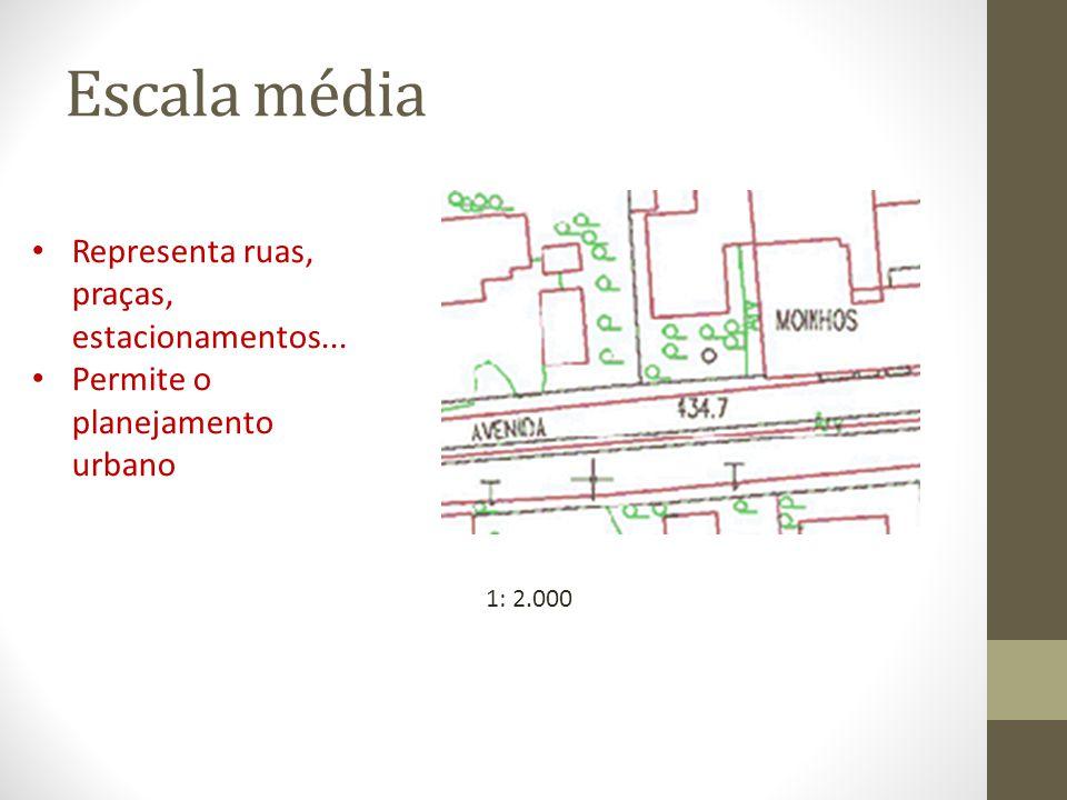 Escala média Representa ruas, praças, estacionamentos... Permite o planejamento urbano 1: 2.000