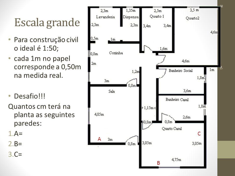 Escala grande Para construção civil o ideal é 1:50; cada 1m no papel corresponde a 0,50m na medida real.