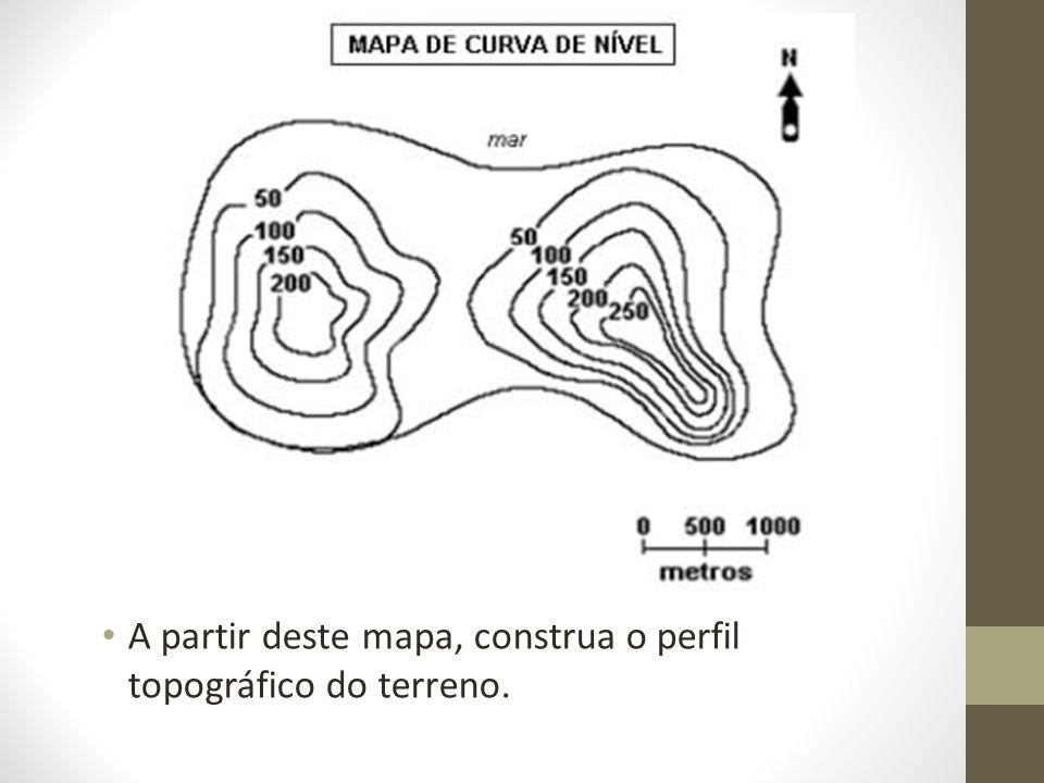 A partir deste mapa, construa o perfil topográfico do terreno.