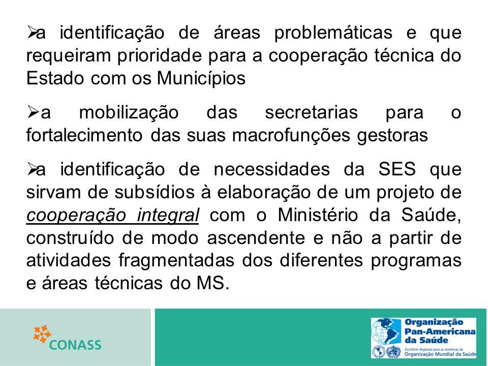 a identificação de áreas problemáticas e que requeiram prioridade para a cooperação técnica do Estado com os Municípios a mobilização das secretarias