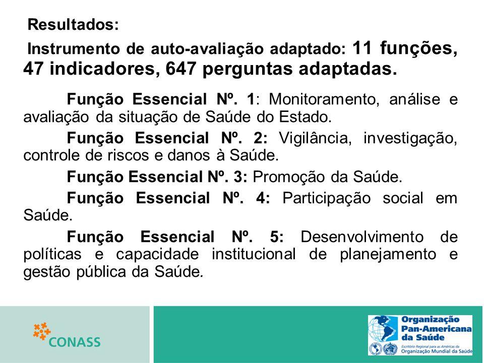 Resultados: Instrumento de auto-avaliação adaptado: 11 funções, 47 indicadores, 647 perguntas adaptadas. Função Essencial Nº. 1: Monitoramento, anális