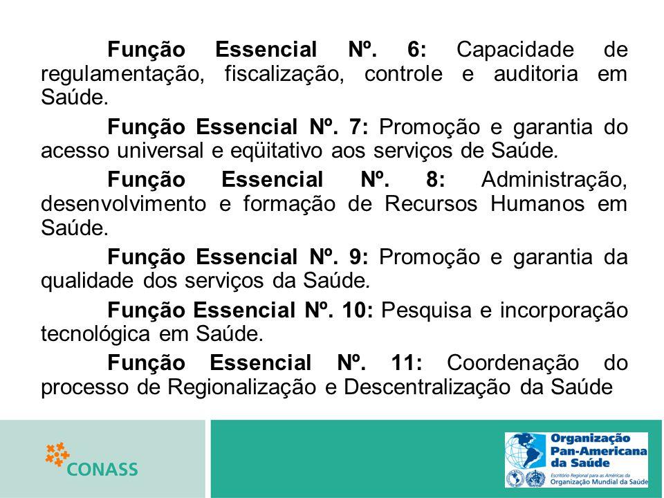 Função Essencial Nº. 6: Capacidade de regulamentação, fiscalização, controle e auditoria em Saúde. Função Essencial Nº. 7: Promoção e garantia do aces