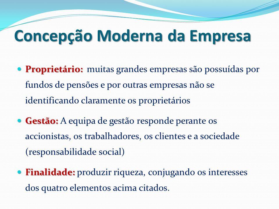 Concepção Moderna da Empresa Proprietário: Proprietário: muitas grandes empresas são possuídas por fundos de pensões e por outras empresas não se iden
